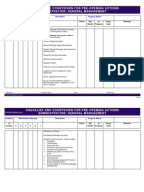 hotel accounting policies and procedures manual pdf