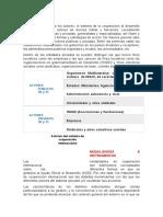 ACTORES E INSTRUMENTOS.docx