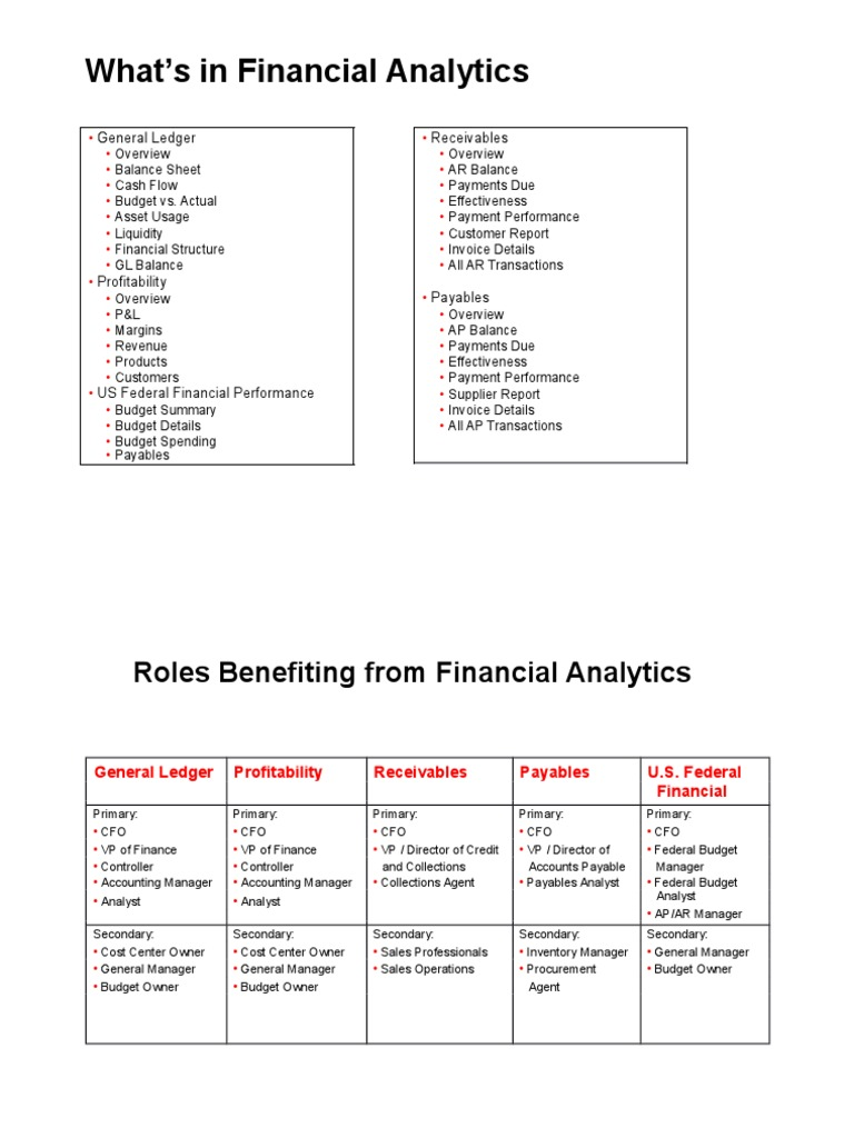 overview of gl docx balance sheet working capital