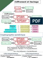 La base en cryptographie