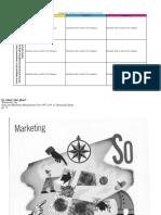 CA106 Marketing Plan Analysis