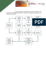 SOL_TI_1_Mecanosa_PARTE_B.pdf