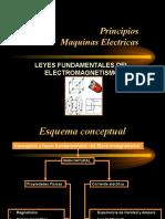 1 - leyes-del-electromagnetismo.ppt