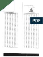 Tabelas CEP t Student Distribuição Normal