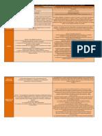 Ley Federal de Transparecia y Acceso a la Información Pública Cuadro Comparativo Vicente Fox Vs Enrique Peña