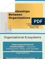 Ch04 Relationships Between Organizations.pptx