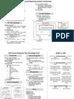 CFA一级总结(财务分析)