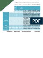 Lista Chequeo Ips Requisitos 3990 2007 Res 1915 08