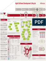 BEDE15_1051_PoPl_EN_Agile_Software_Dev_Lifecycle_final_web.pdf