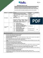 Critérios de Avaliação 5ºano - Educação Física