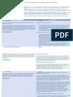 Estructura de Las Fuentes de Financiamiento en El Ámbito Nacional e Internacional
