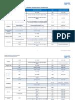 Carreras Universidades Acreditadas 04-04-2013