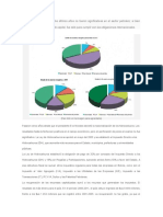Historia de Hidrocarburos en Bolivia