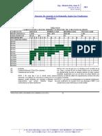 velocidad de diseño.pdf