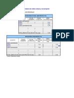 Evaluación Economica GGE Progresistas de Pinchollo