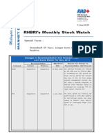RHBRI's Monthly Stock Watch - Special Focus