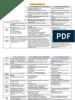 Cuadro-Comparativo-Leyes-Profesorado.pdf
