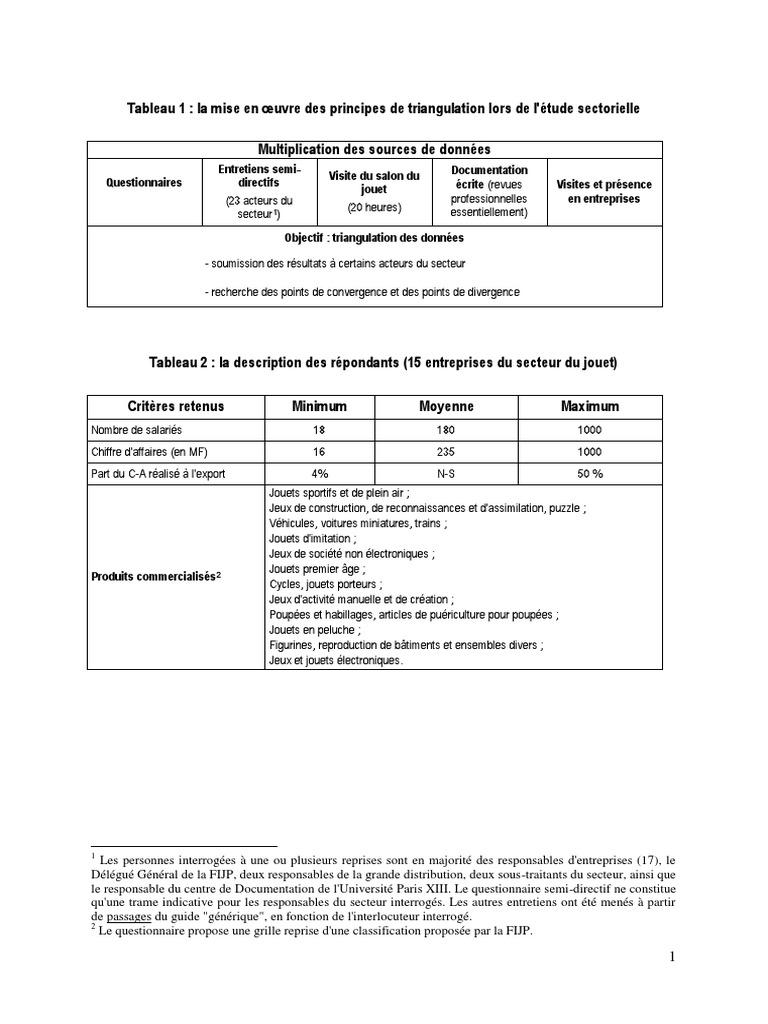 Du Analyse Jouet De Exemple Secteur L'environnement zVqUpSM