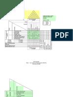 QFD Matrix