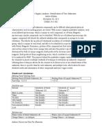 Lab Report 10 Organic chemistry UVA 2411
