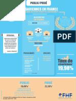 infographie+cesariennes (1)[1]