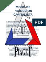 Modo de Producion Capitalista