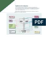 Estrategia  de Vigilancia de máquina.docx
