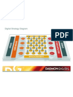 Daemon Digital Strategy graphic