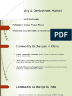 Commodity & Derivatives Market