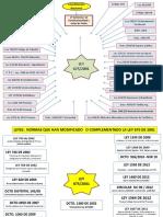 Arana Normativa Convergente a Propiedad Horizontal PDF