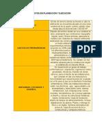 COSTOS EN PLANEACION Y EJECUCION tarea 1 sena.docx