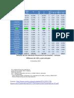 Cuadros Ranking Cooperativas de Ahorro y Credito