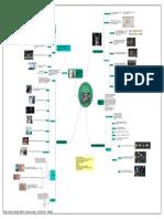 Mapa mental Taller Game Concept (Marco Teórico).pdf