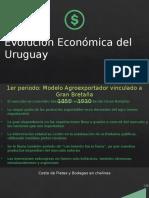 Evolucion Economia uruguaYA