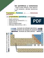 PROPIEDADES Y VARIACION DE LA TABLA PERIODICA TRABAJO 1.doc