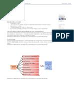 ISO 18000_ ISO 18000