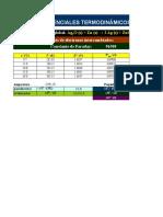 potenciales termodinámicos gpo 4.xls