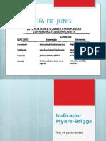 Tipología de personalidad según Carl Jung