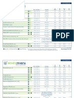Bioniche Pharma Products