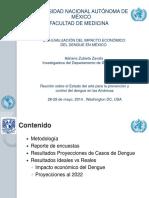 Dengue Costos