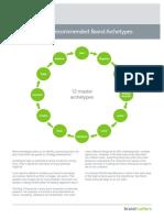 Brand-Archetypes.pdf