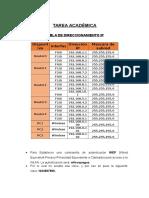 Configuracion de IPP