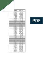 CROISEMENT PDTS PARA GTPHARM-UNIPHART.xlsx