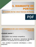 Diamante de Porter Las 5 Fuerzas de Porter