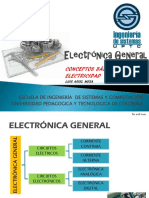 1- Clase Conceptos Basicos Electricidad