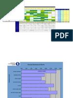 QFDLat Matriz de Relaciones Aromaticas