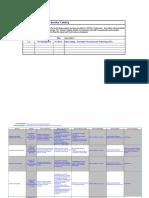 UNTHSC Technology Service CatalogV2
