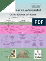Civilizaciones Antiguas del mundo