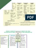 Modelo de Canvas - BCP.docx