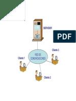 ClienteServidor.pdf
